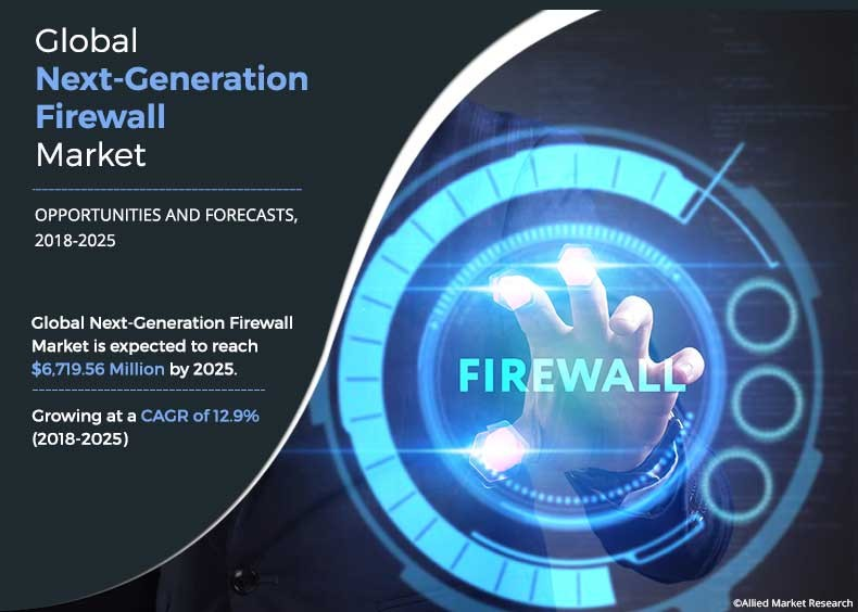 Next-Generation Firewall Market Overview