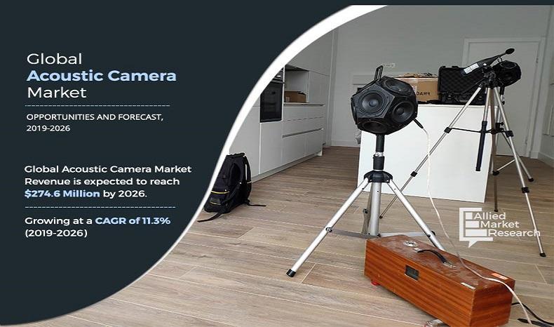 Acoustic Camera Market 2019-2026