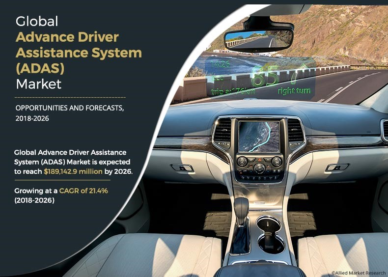 Advanced Driver Assistance Systems Market Outlook 2026