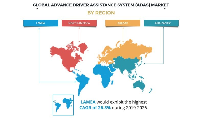 Advanced Driver Assistance Systems Market Regional Analysis