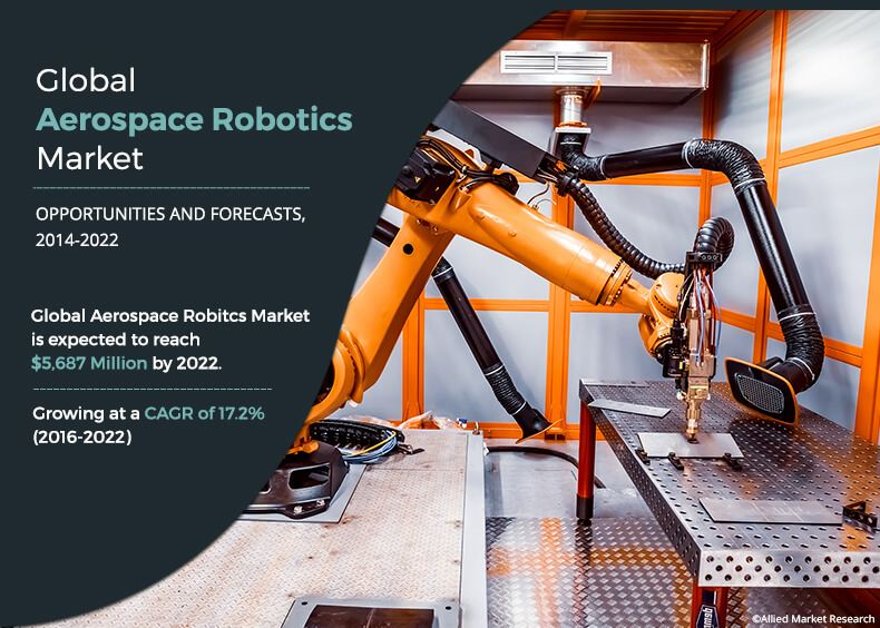 Aerospace Robotics Market Outlook