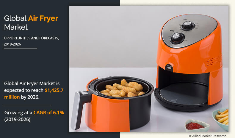 Air Fryer Market