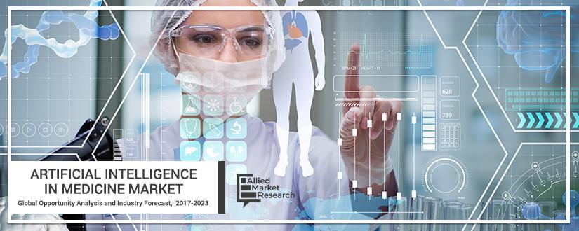 Artificial Intelligence in Medicine Market