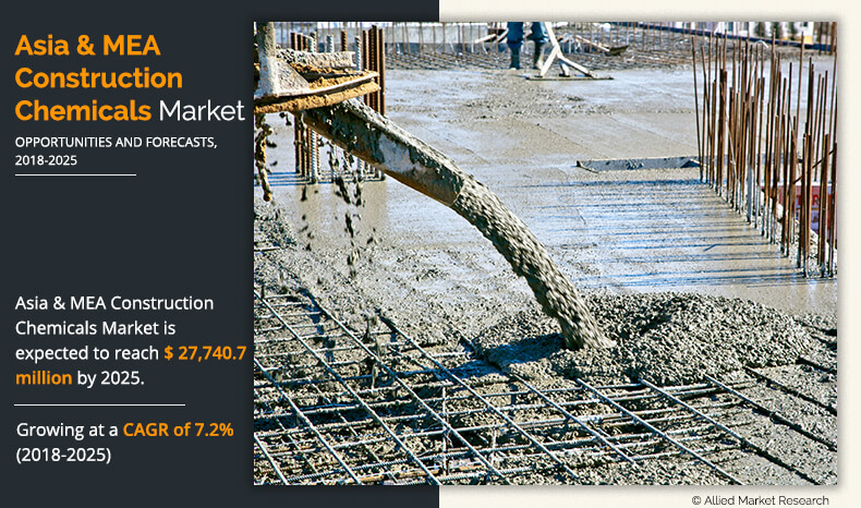 Asia & MEA Construction Chemicals Market