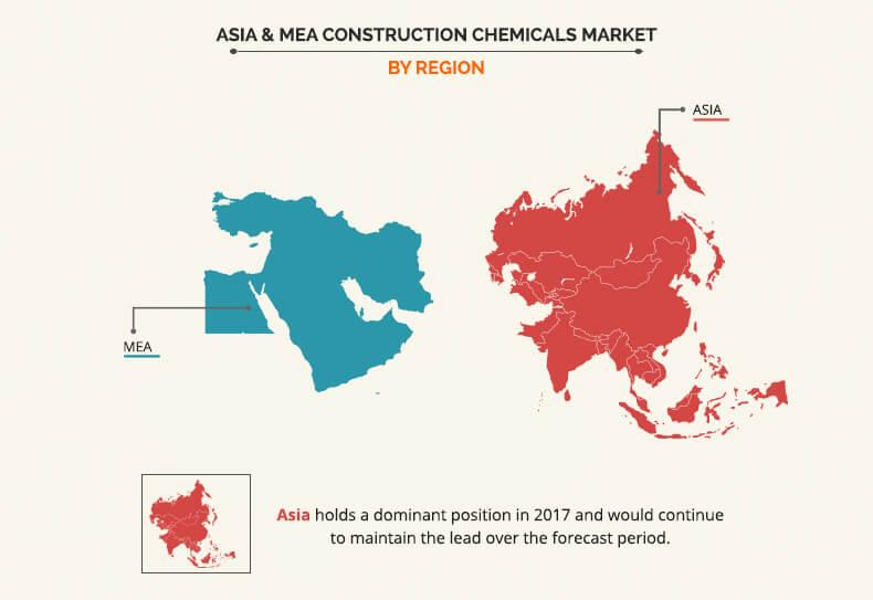 Asia & MEA Construction Chemicals Market by Region