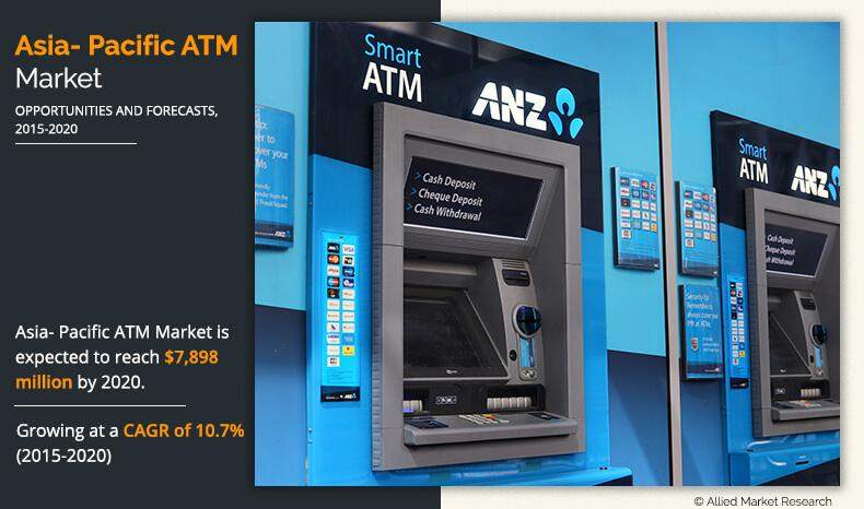 Asia-Pacific ATM Market Size & Share | Forecast 2014-2022