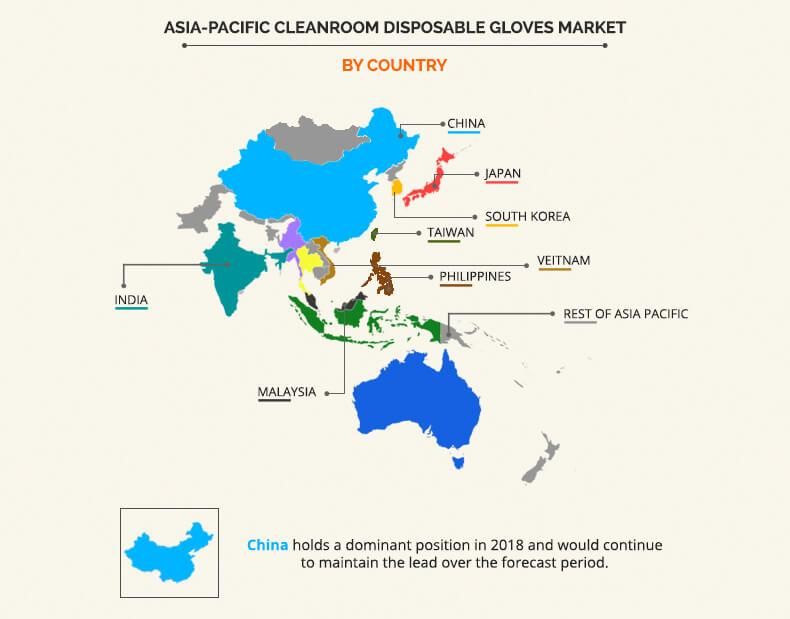 Asia-Pacific Cleanroom Disposable Gloves Market by Country