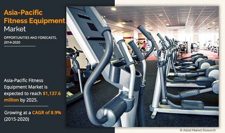 Asia-Pacific Fitness Equipment