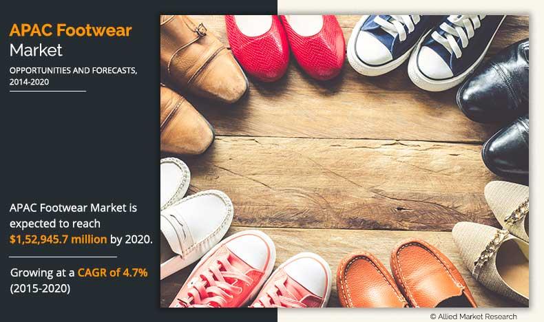 Asia Pacific Footwear Market