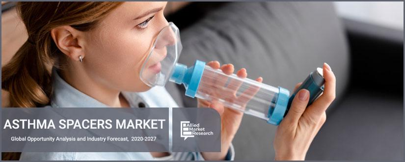 Asthma Spacers Market