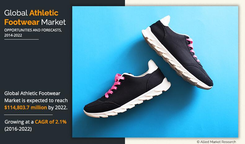 Athletic Footwear Market