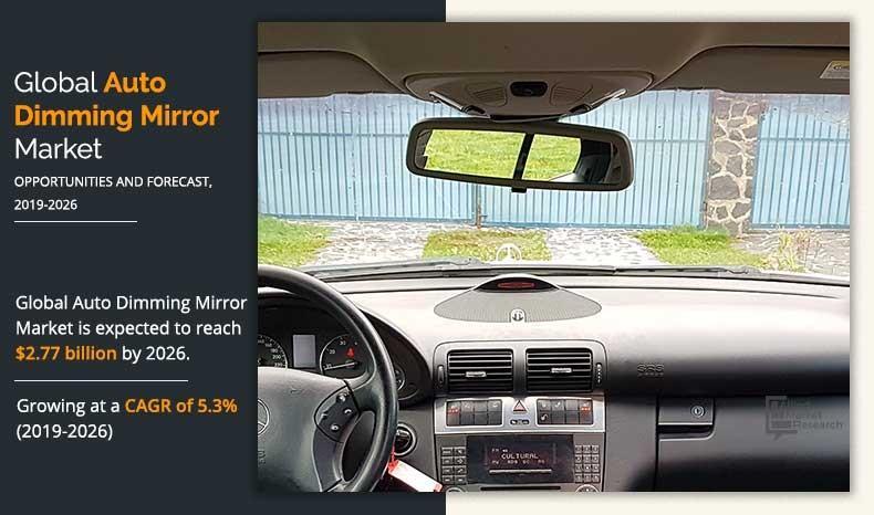 Auto Dimming Mirror Market