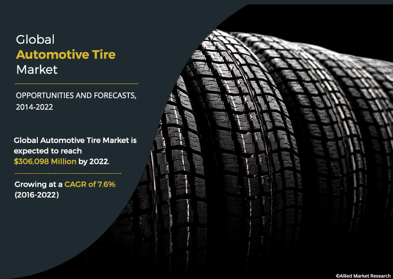 Automotive Tire Market Outlook