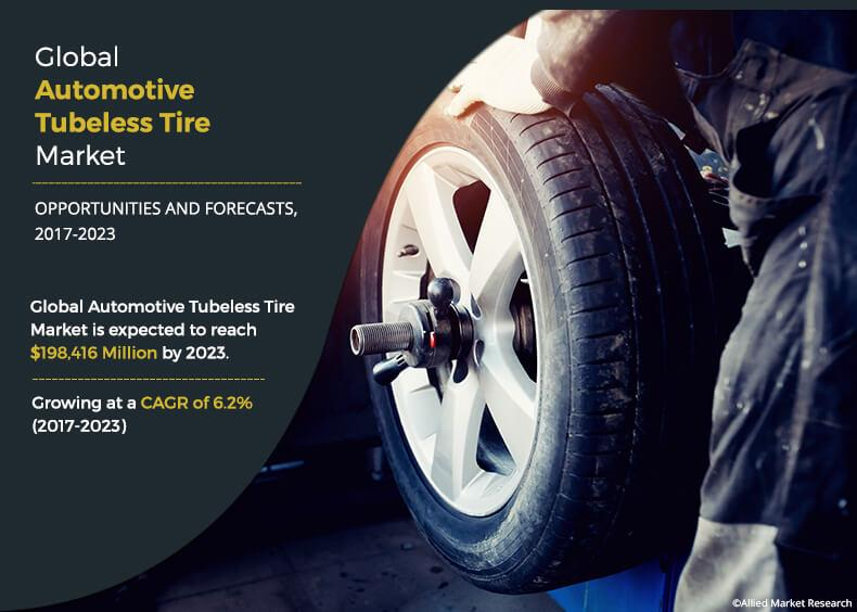 Automotive Tubeless Tire Market Statistics
