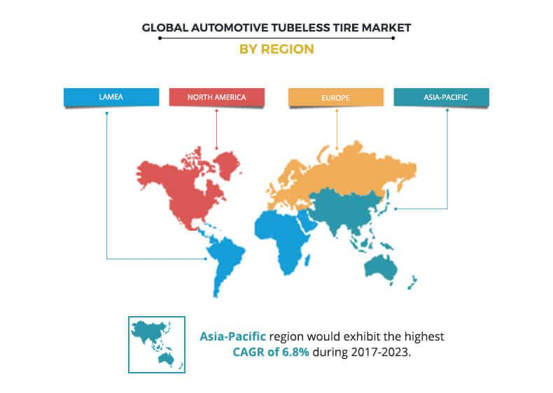 Automotive Tubeless Tire Market Regional Analysis