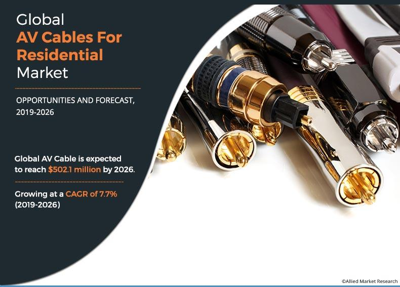 AV Cables for Residential Market