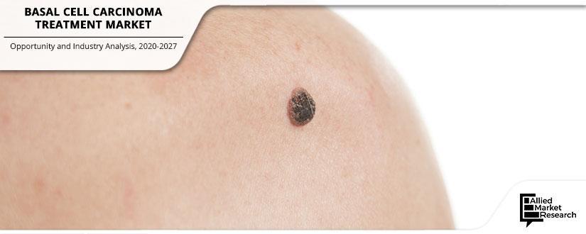 Basal Cell Carcinoma Treatment Market