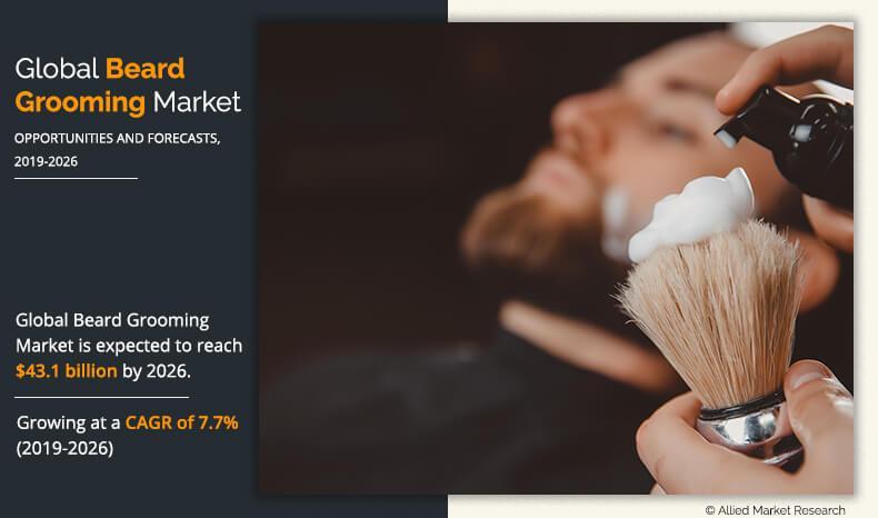 Beard Grooming Market 2019-2026