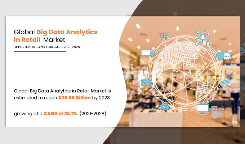 Big Data Analytics in Retail Market Size, Share & Analysis | Forecast - 2028