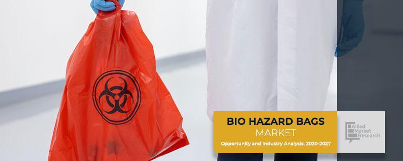 Bio Hazard Bags Market
