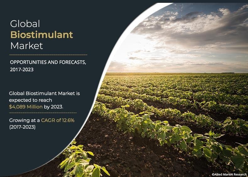 Biostimulant Market by Type, and Application - 2023 | AMR