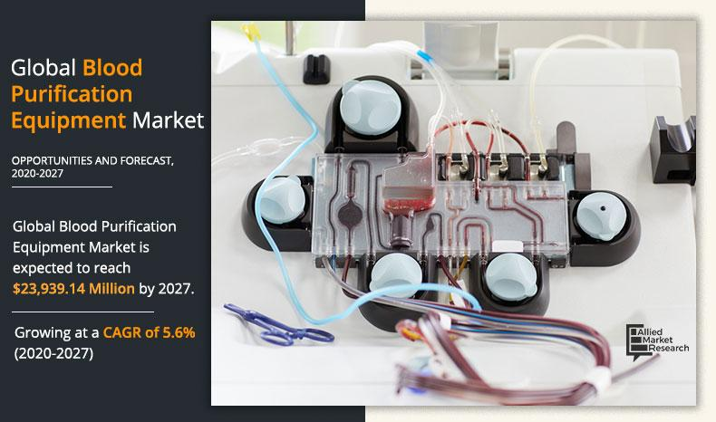 Blood Purification Equipment Market