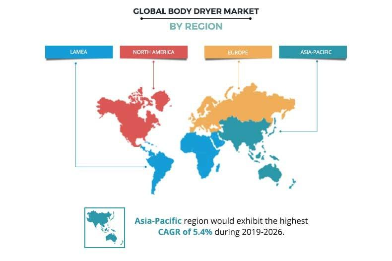 Body Dryer Market by Region