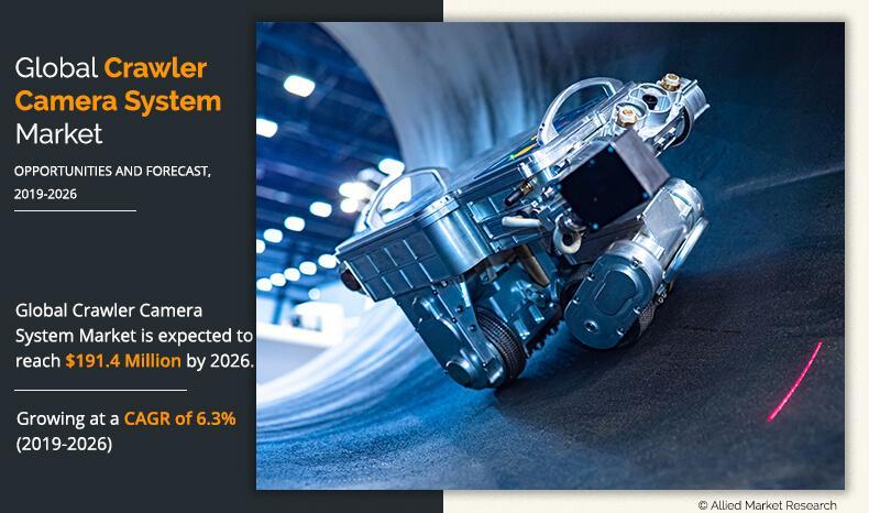 Camera System Market