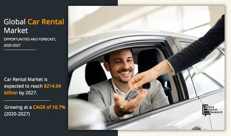 Car Rental Market Statistics Demand And Analysis Forecast 2027