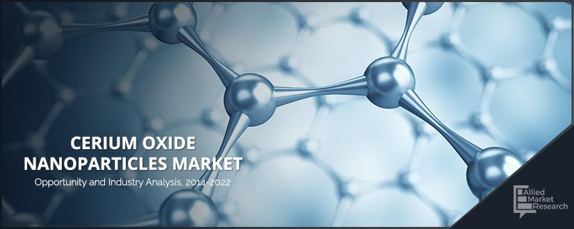 Cerium Oxide Nanoparticles Market