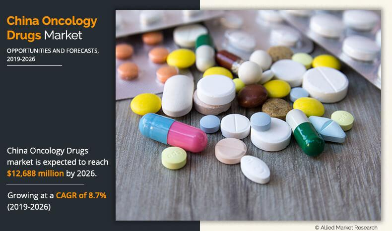 China Oncology Drugs Market