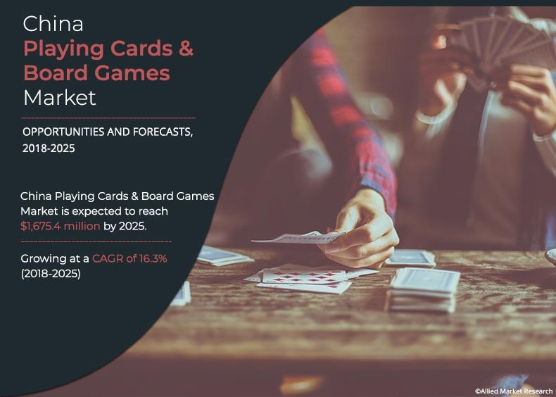 China Playing Cards & Board Games Market