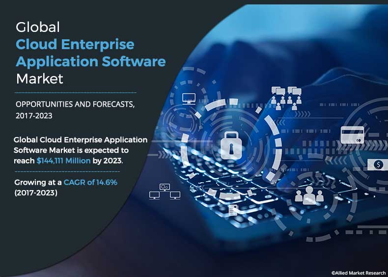 Cloud Enterprise Application Software Market Overview