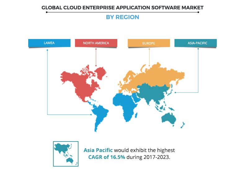 Cloud Enterprise Application Software Market Regional Analysis