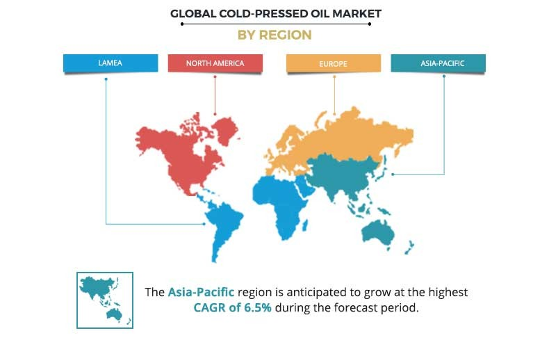 Cold-Pressed Oil Market by Region