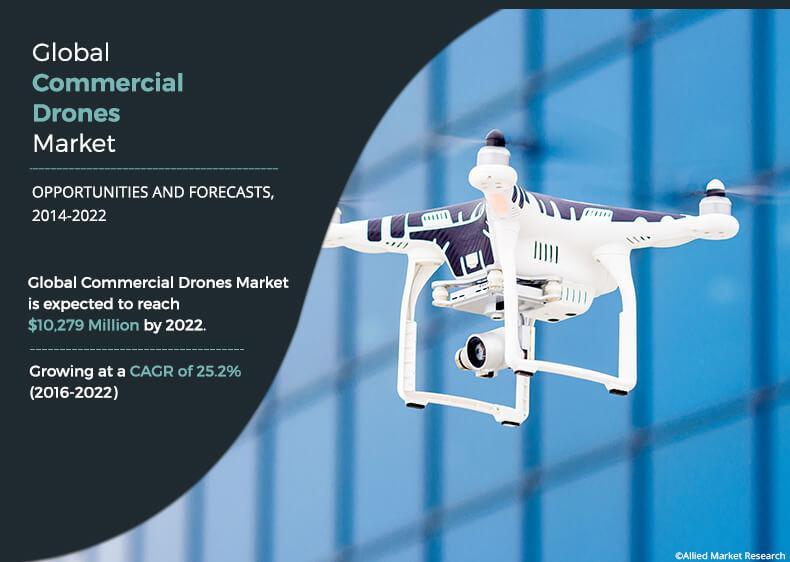 Commercial Drones Market Outlook
