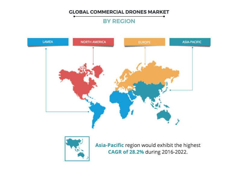 Commercial Drones Market Regional Analysis