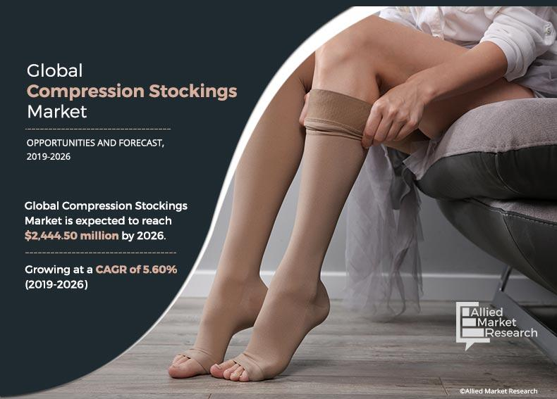 Compression Stockings Market 2019-2026