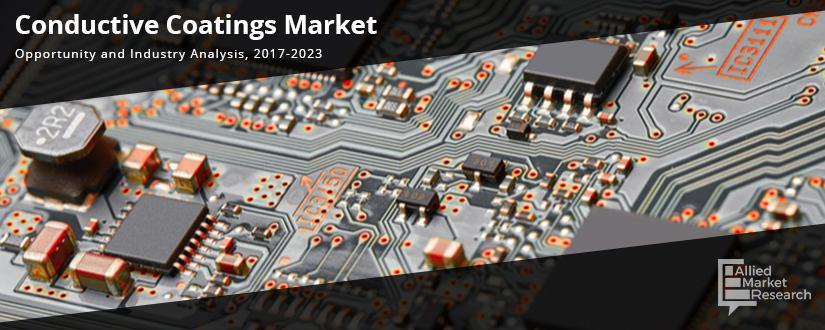 Conductive Coatings Market