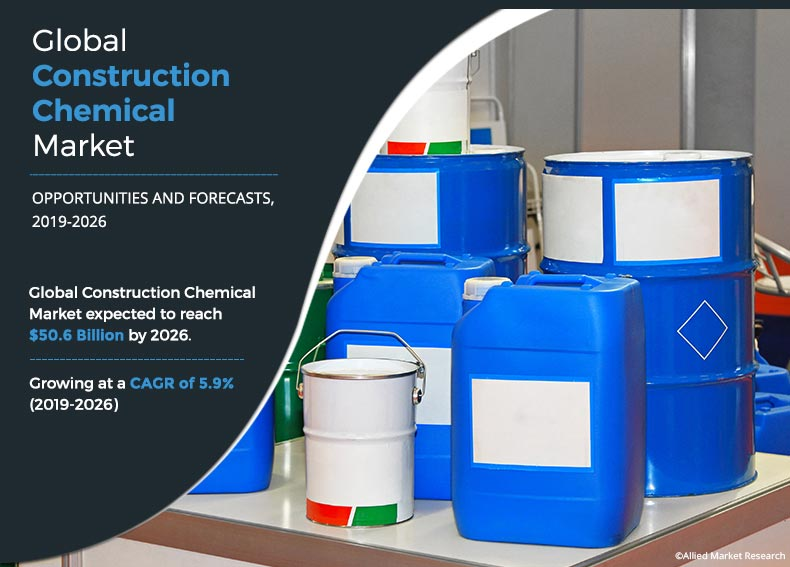 Construction Chemicals Market Size And Share Forecast By 2019 2026