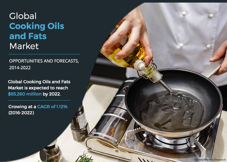 Cooking Oils and Fats Market 2014-2022