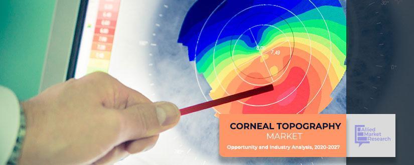 Corneal-topography