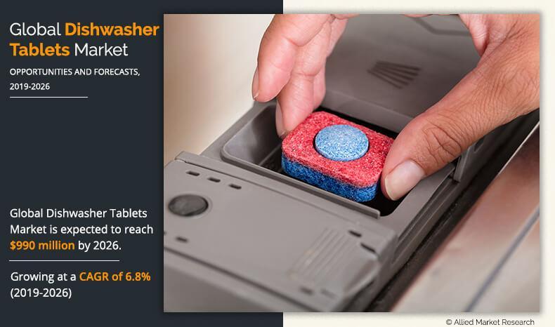 Dishwasher Tablets Market