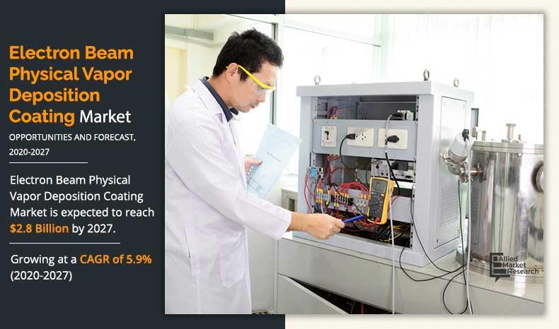 Electron Beam Physical Vapor Deposition Coating Market Report, 2027