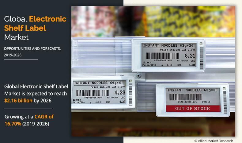 Electronic Shelf Label Market