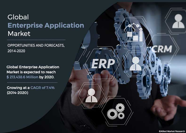 Enterprise Application Market Outlook
