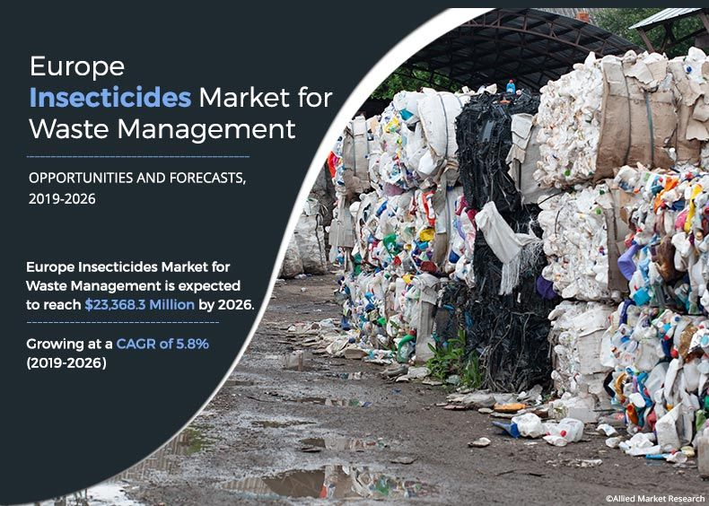 Europe Insecticides Market for Waste Management