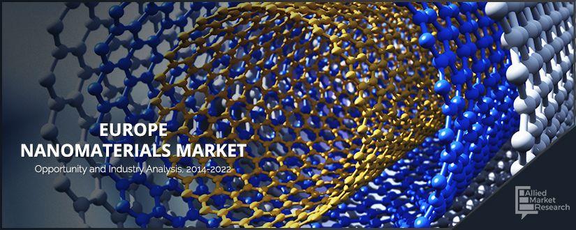 Europe Nanomaterials Market