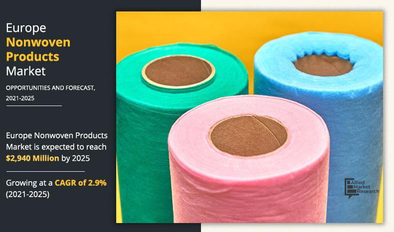 Europe Nonwoven Products Market