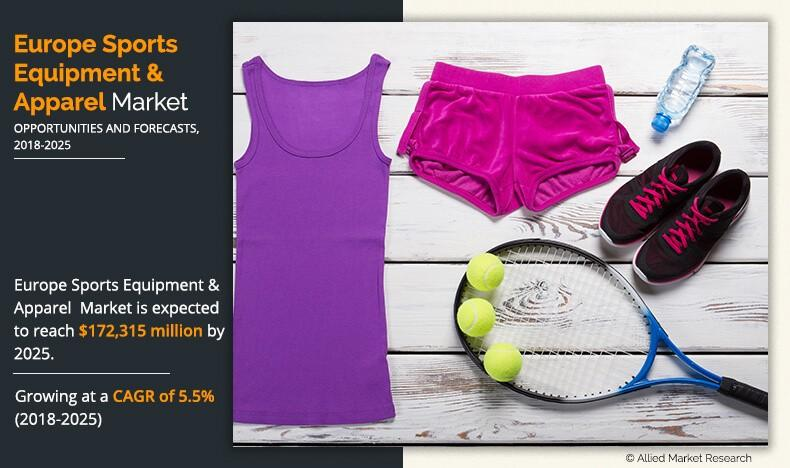 Europe Sports Equipment and Apparel Market Outlook